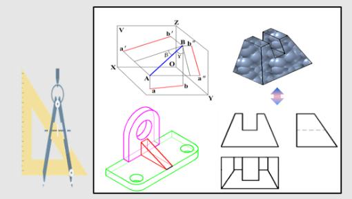 如何绘制立体的三视图?如何根据三视图准确想像出立体?