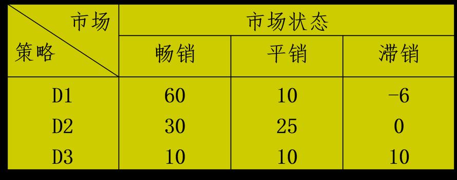 中国大学MOOC 管理学原理(武汉理工)(广东外语外贸大学)1453175185 最新慕课完整章节测试答案