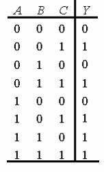 中国大学MOOC 数字电路(大理大学)1454007179 最新慕课完整章节测试答案
