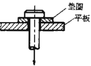 中国大学MOOC 材料力学(Ⅰ)(北京交通大学)1450255184 最新慕课完整章节测试答案