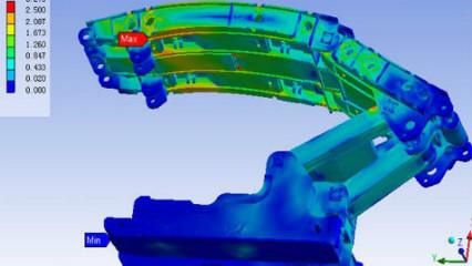 很多后续课程,例如钢筋混凝土结构和机械设计等等,都是以材料力学内容