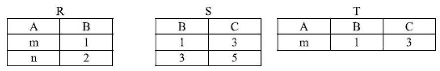 中国大学MOOC 数据库及其应用(三江学院)1450826175 最新慕课完整章节测试答案