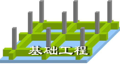 基础工程视频教程