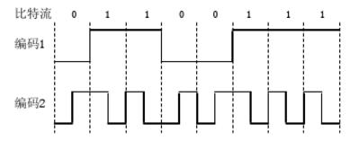 中国大学MOOC 计算机网络(桂林电子科技大学)1462916177 最新慕课完整章节测试答案